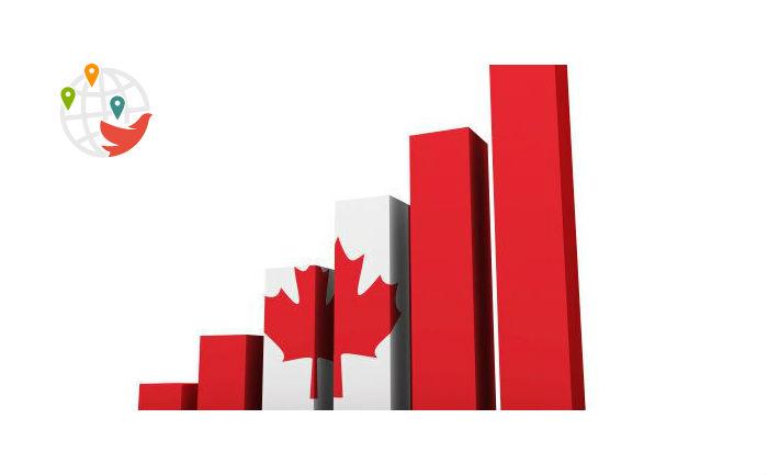 7 причин, по которым Канаде не грозит экономический кризис